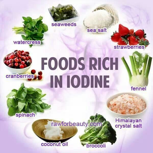 Image result for iodine in pregnancy