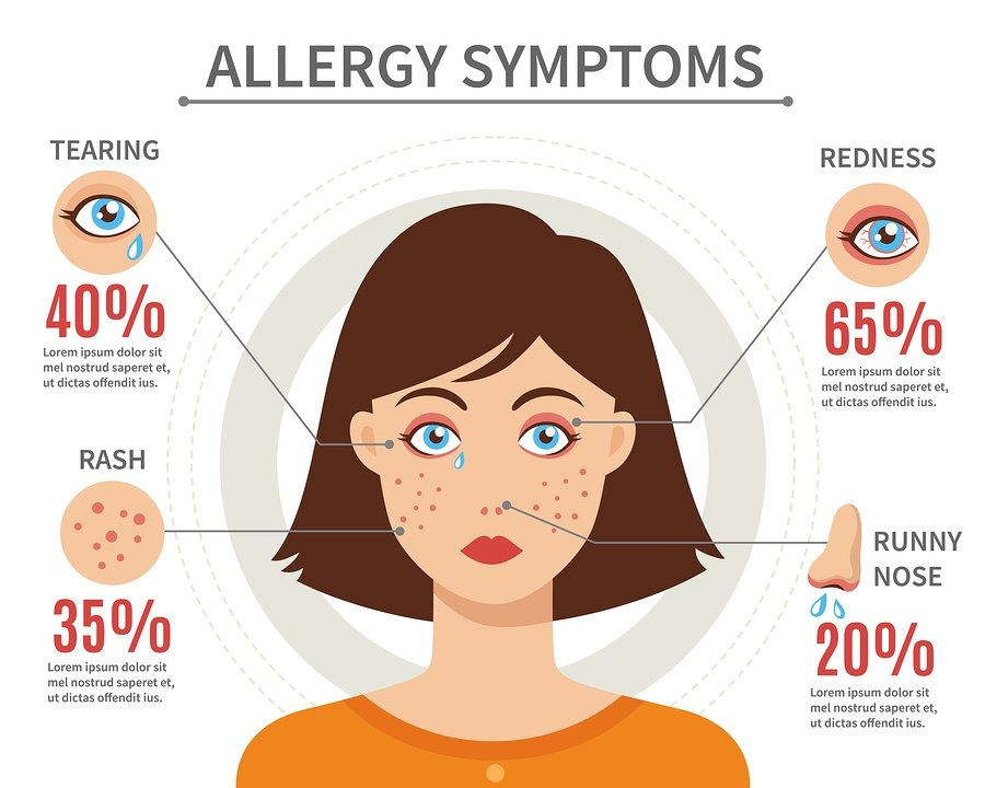 bigstock-Allergy-Symptoms-Flat-Style-Co-102527282.jpg